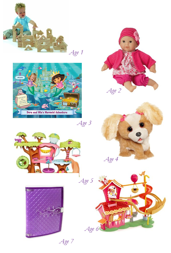Girls Gift Guide for Every Age