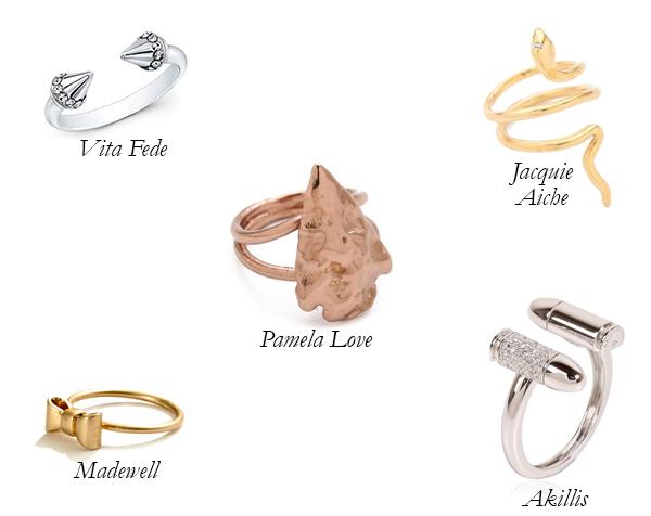 Best Mini Rings