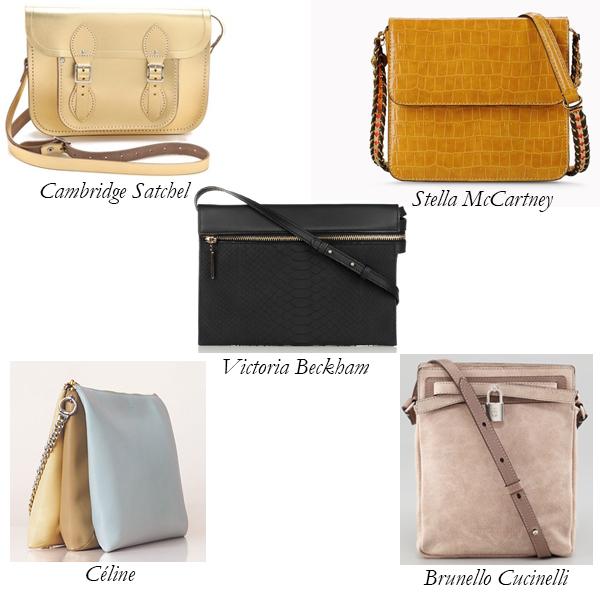 Best Sightseeing Bags