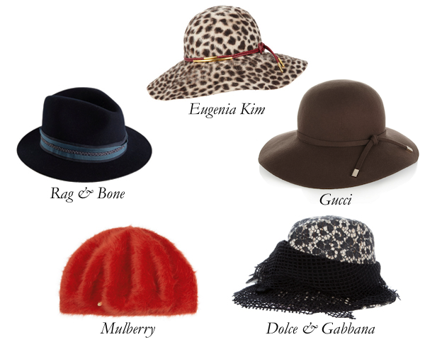 Top 5 Winter Hats