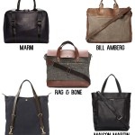 Top 5 Fall Man Bags